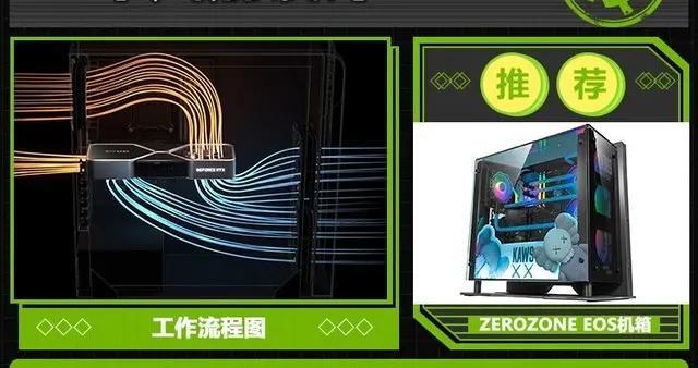 谣言说第一期:ITX机箱无法兼容3080?