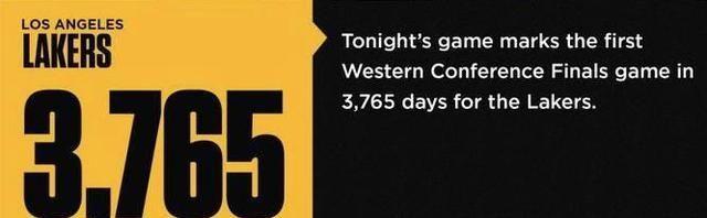 西部决赛首场比赛正式打响,湖人将对阵掘金