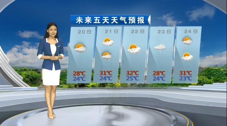 未来几天,天气总体凉爽舒适,外出要注意适时的增添衣物……