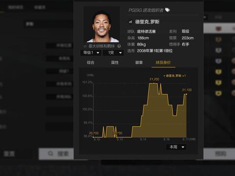 NBA2K:玫瑰还在绽放,身价2万的难民级罗斯,已成高性价比球员