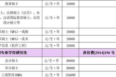 南京大学2021年硕士研究生招生章程