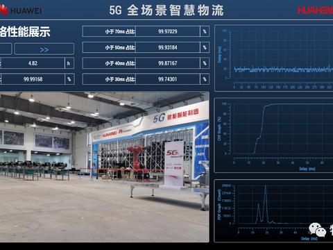 移动、华为、倍福、华恒联合发布5G全场景智慧物流系统