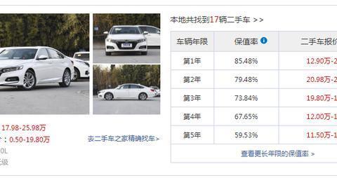 这三款日系车型适合家用,价格亲民,最关键是保值率很高