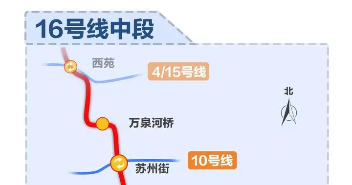 一图读懂丨北京两段地铁试运行,通过哪里?有哪些亮点?