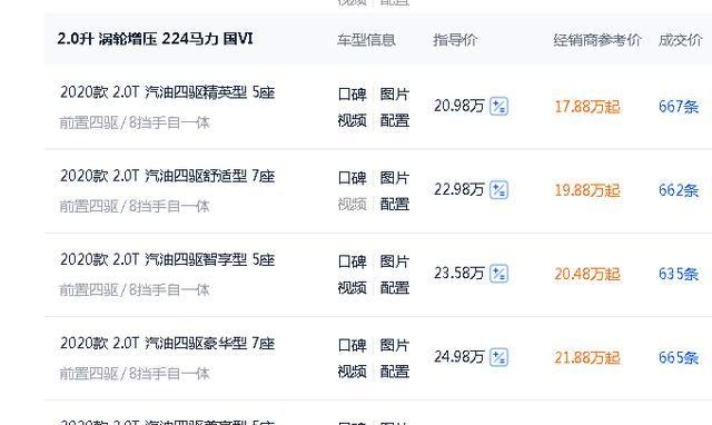 售价不及普拉多一半,起售17.98万的哈弗H9到底如何?