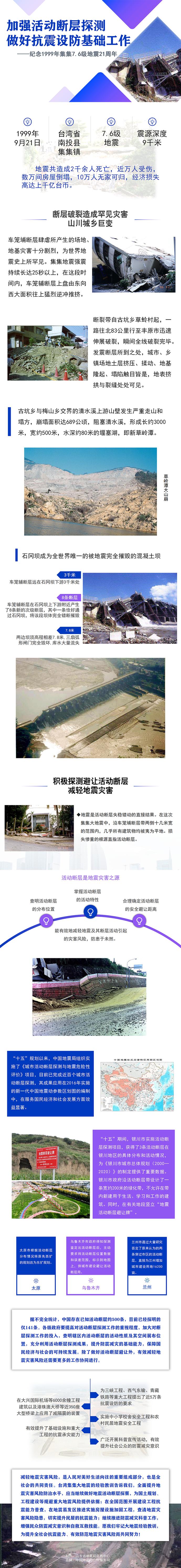 长图 | 加强活动断层探测 做好抗震设防基础工作——纪念1999年集集7.6级地震21周年