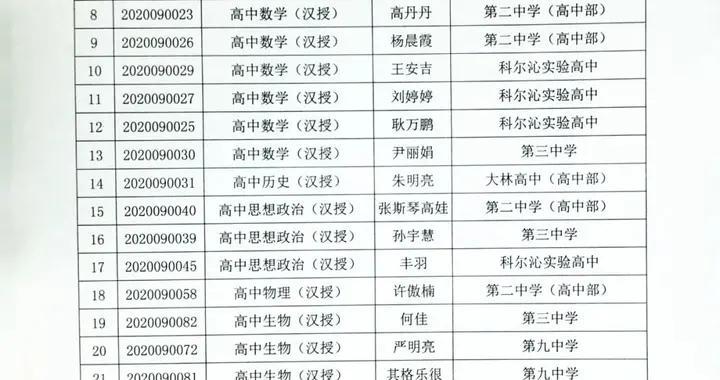 科尔沁区2020年公开引进专任教师拟聘用人员公示