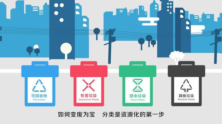 """公益广告丨垃圾分一分生活美十分 面对""""垃圾围城""""垃圾分类是第一步"""