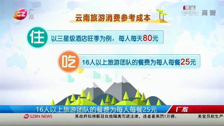 贴心!云南发布旅游消费参考成本,提醒消费者价格过低要小心