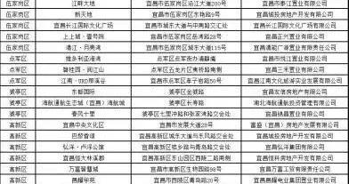 一周大事件:鸿坤广场财富公馆vip品鉴沙龙圆满落幕,吾悦广场入驻唐家湾