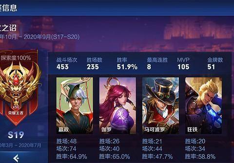 王者荣耀:多少局上王者才不算积分战士?多数玩家忽略了这个标准