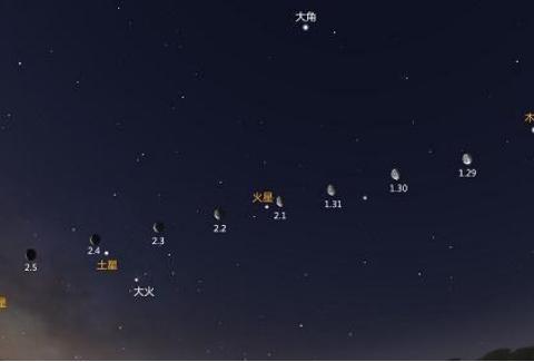 """""""九星连珠""""的出现,是地球灾难的开始?看看科学家怎么说"""