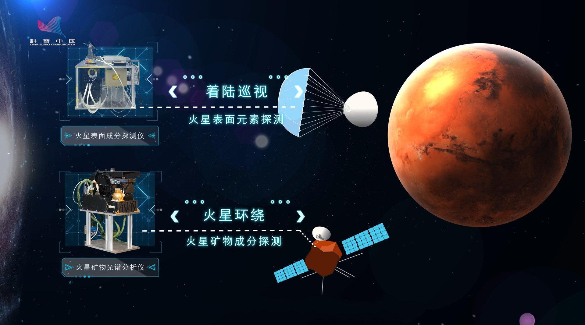 火星上到底有什么?大约8个月之后,它会替我们去看看