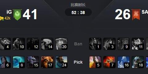 竞技宝中国DOTA2职业杯小组赛,iG二比零击败SAG