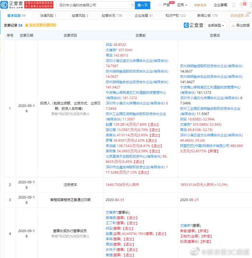 企查查APP显示,9月18日,深圳市小满科技有限公司发生工商变更……