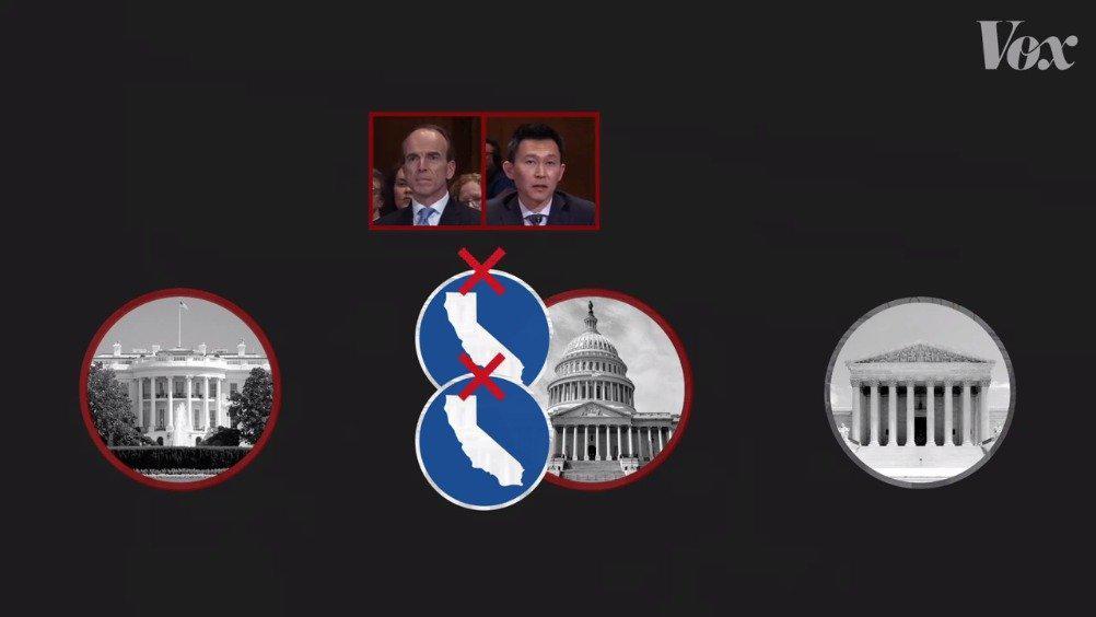 中字:特朗普正在联邦法院打造最持久的政治遗产