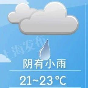 【天气】明天有小雨,最高温仅23度!后天起逐步雨止升温