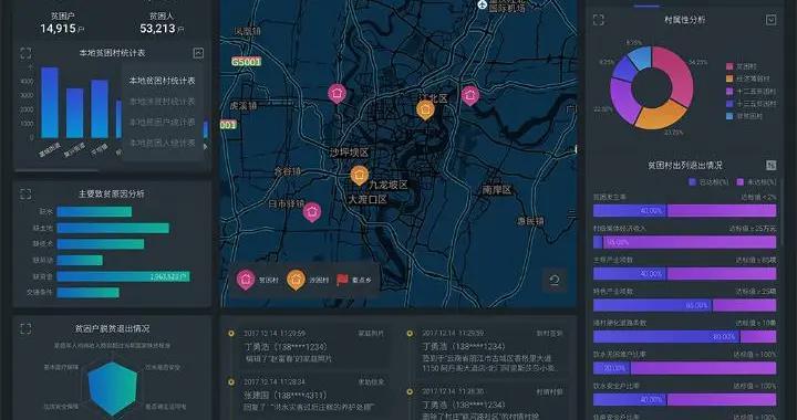 """助力""""云""""上致富路 今年底前重庆贫困村人口聚居自然村4G覆盖率达到99%"""