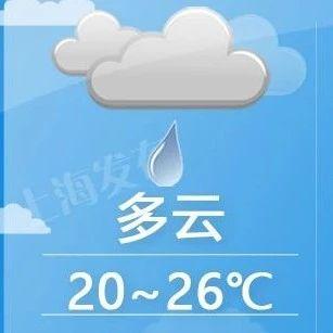 【天气】明天仍有局部小雨!周末多云为主,最高温26度