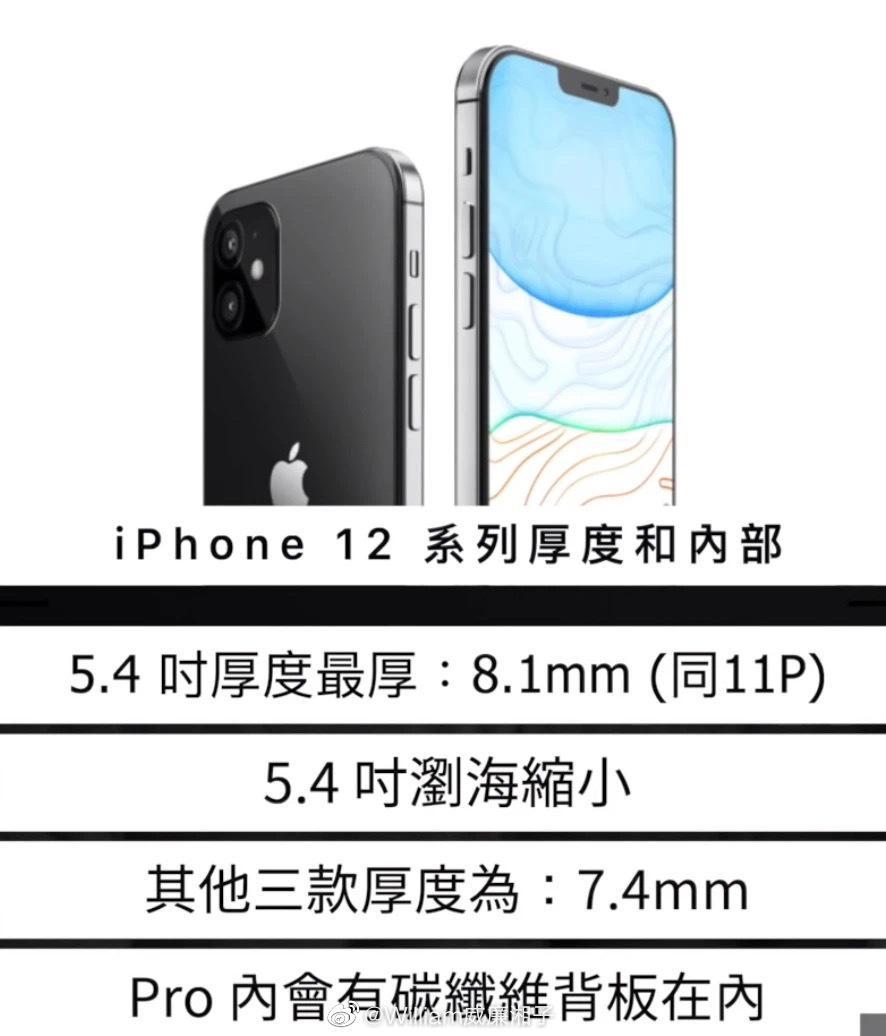 爆料称,5.4 英寸的 iPhone 12 是今年最厚的机型,厚度将达到 8