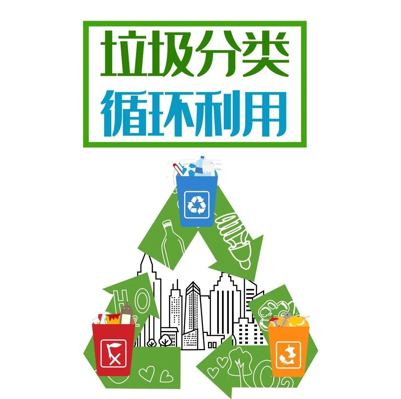 【文明健康 有你有我】公益广告——垃圾分类 循环利用