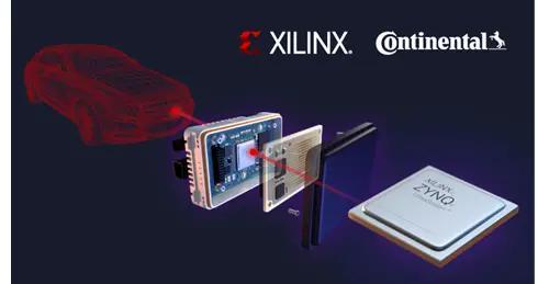Xilinx联手大陆集团共同打造自动驾驶 4D 成像雷达