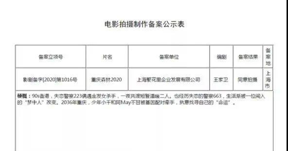 《重庆森林》26年,王家卫要拍新版,谁能取代王菲梁朝伟?
