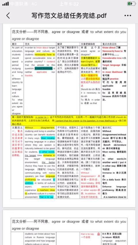 昨晚收到了Enhance雅思考霸班学生的一份范文整理的笔记📒……