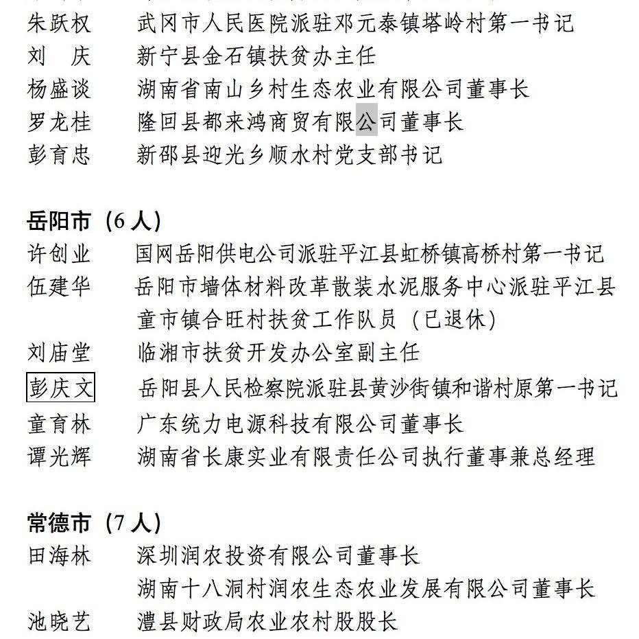 公示!岳阳市6人入围湖南省2020年百名最美扶贫人物候选人