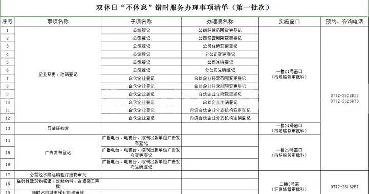 广西首推!柳州市行政审批局推出延时预约服务,双休日、午休时间便民服务不打烊