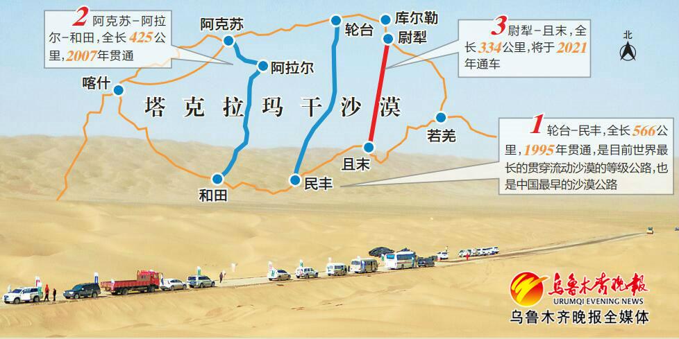 穿越塔克拉玛干沙漠第三条沙漠公路沙基全线贯通