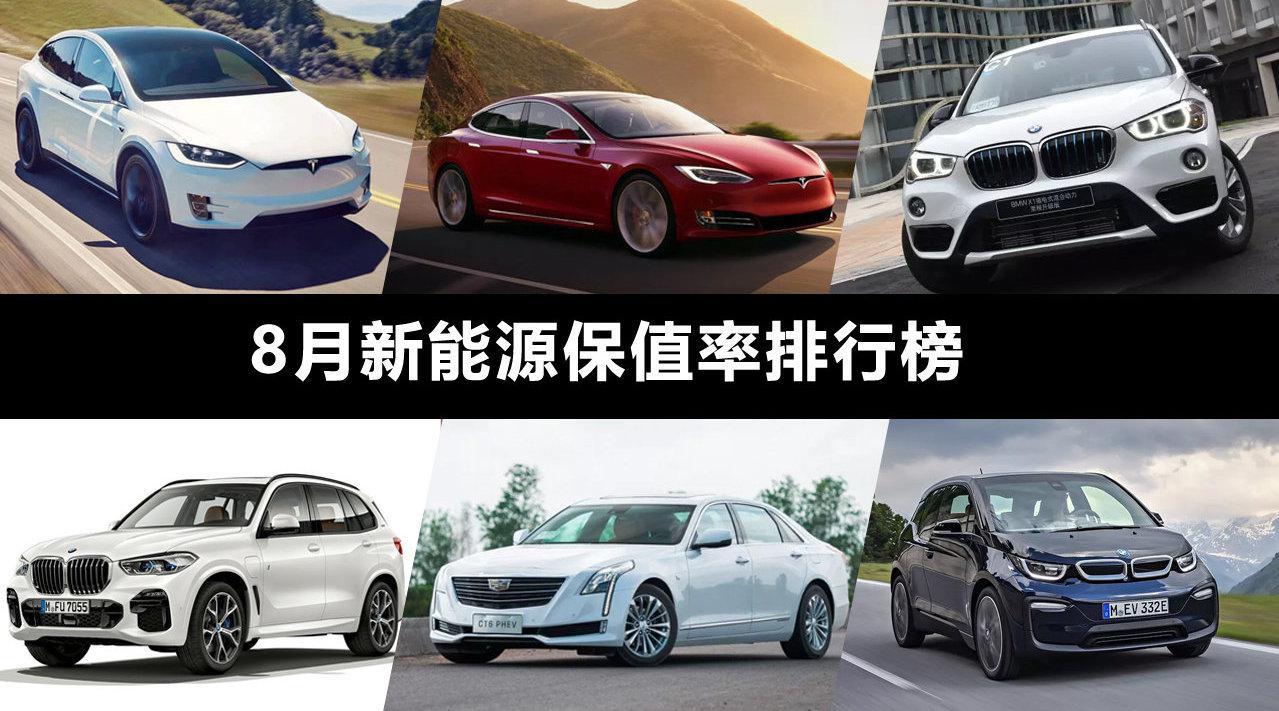 8月新能源保值率排行,特斯拉Model X夺冠,宝马3款车型上榜!