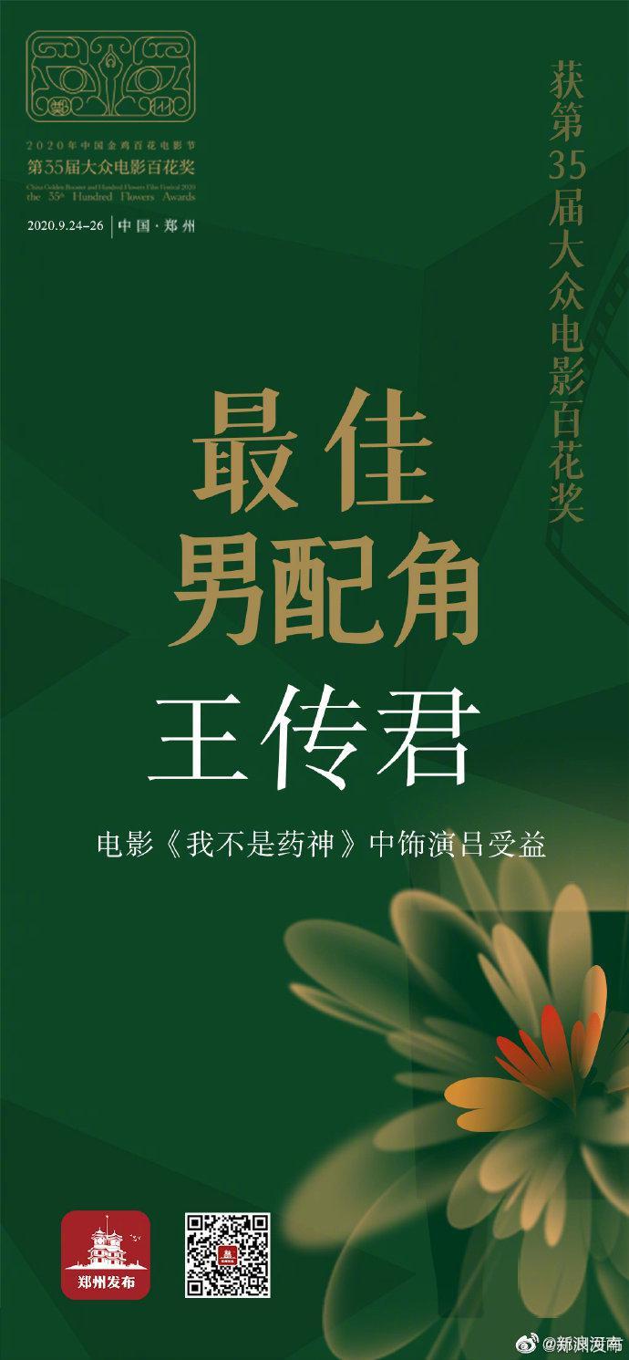 第35届大众电影百花奖最佳男配角