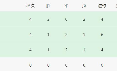 亚冠积分榜:卫冕冠军出局沙特依然3队出线,一队仅1胜神奇晋级
