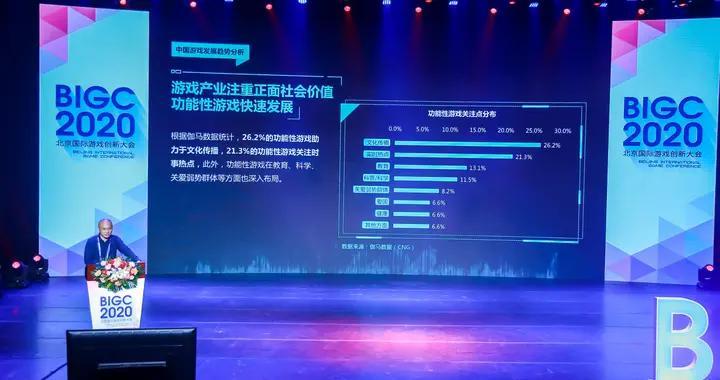 中国游戏市场上半年收入增量创历史新高