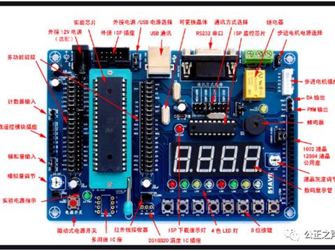 微处理器、微控制器、单板机和单片机-EDA365