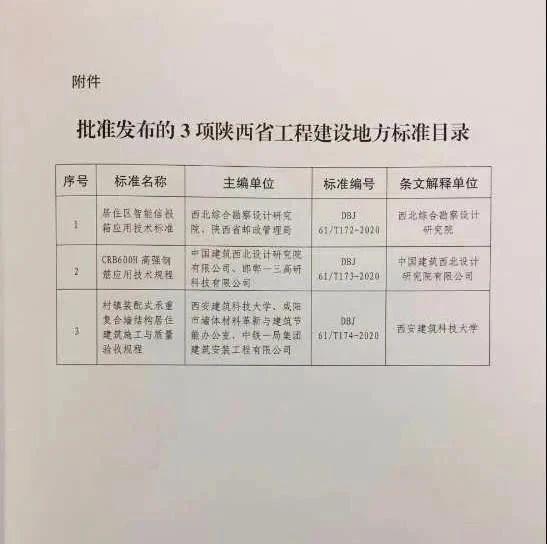 陕西省CRB600H高强钢筋应用标准出炉