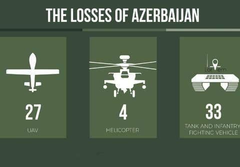 亚阿冲突细节曝光,第一天就报销55辆坦克,完全是高技术大战