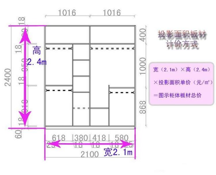 全屋定制家具的四种定价方式 优缺点比较更清晰