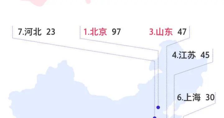济宁这些企业上榜中国企业500强
