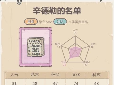 最强蜗牛 紫色贵重品种有哪些很强力?玩家:卡帕相机就很不错