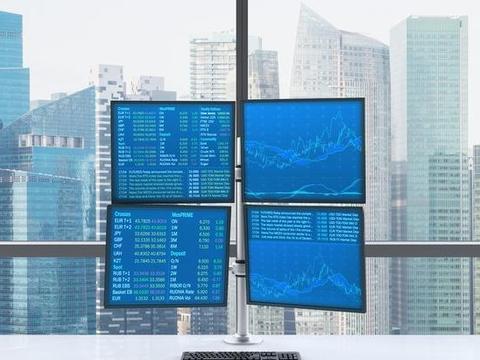德璞资本:看到它们就应该警惕——黄金投资中的K线警示信号