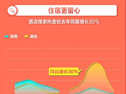 """百度搜索大数据:""""五仁月饼""""稳居热搜,沪江浙独宠""""鲜肉月饼"""""""