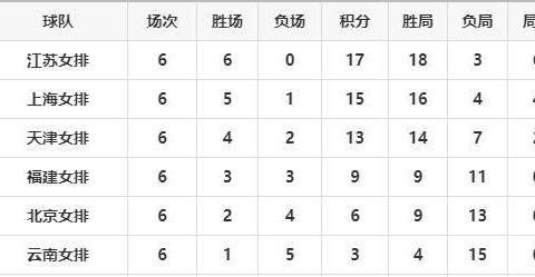 女排全锦赛1/4决赛对阵出炉,江苏、上海、天津和山东或入围四强