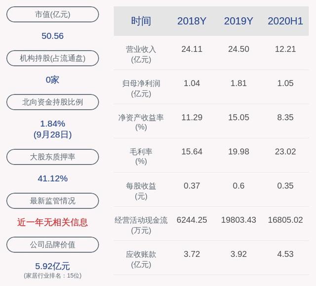 永艺股份:限制性股票70万股可解除限售