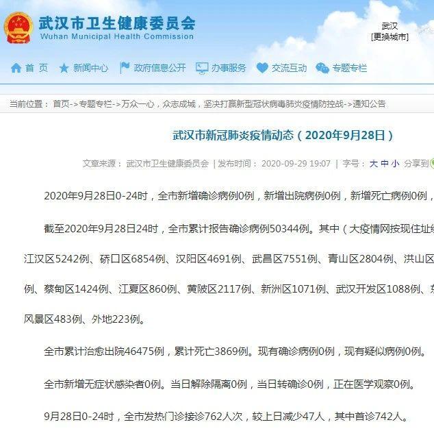 通报 | 武汉市新冠肺炎疫情动态(2020年9月28日)