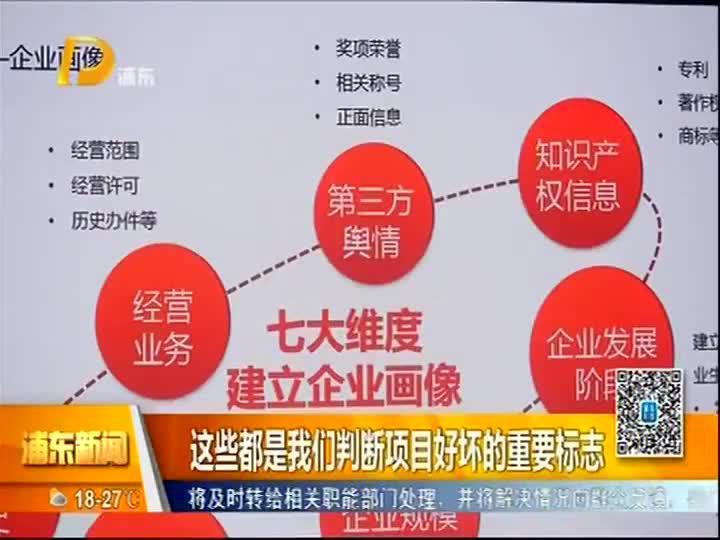 """聚焦应用注重实效 2020""""张江杯""""大数据竞赛落幕"""