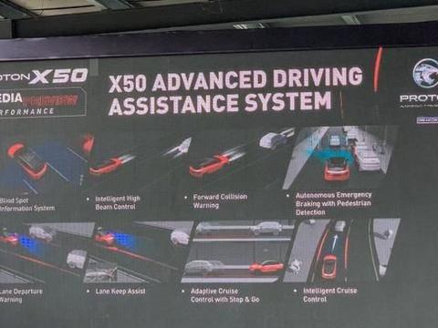 点评Proton X50的ADAS驾驶辅助系统与Level 2自驾系统表现如何