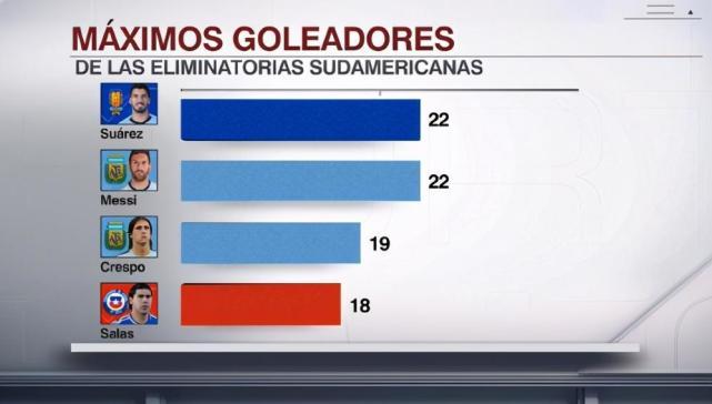 梅西打进全场唯一进球,阿根廷主场1-0小胜厄瓜多尔,获得开门红