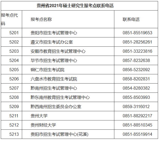 全国硕士研究生招生考试开始报名 贵州设12个报考点